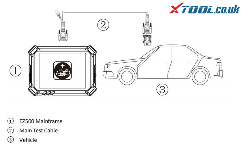 xtool-ez500-vehicle-connection-diagnosis-2